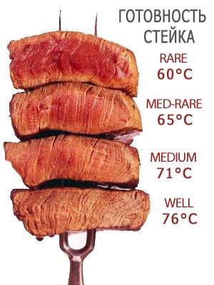 приготовить стейк из говядины дома на сковороде медиум велл