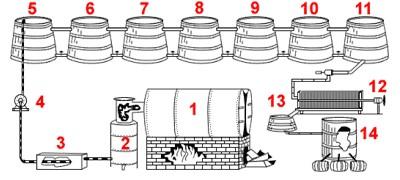 Жидкий дым (коптильная жидкость) и его заменители