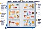 Сочетание пива с блюдами - увеличить изображение