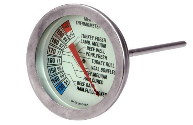 аналоговый термометр