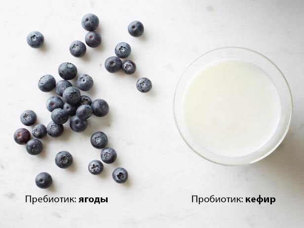 Ягоды + кефир