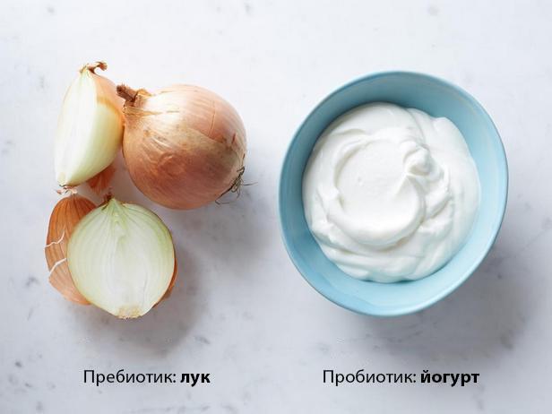 Лук + йогурт