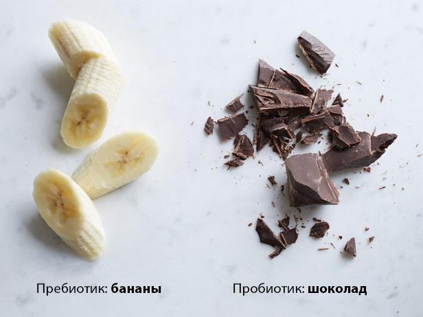 Бананы + шоколад