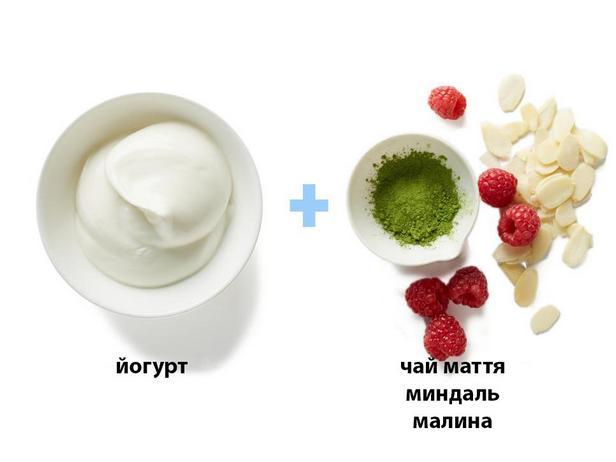 Полезные завтраки с продуктами-суперфудами